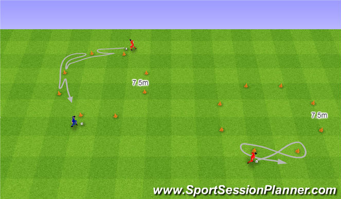 Football/Soccer Session Plan Drill (Colour): Wahadło