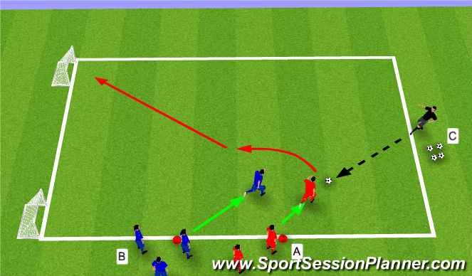 Football/Soccer Session Plan Drill (Colour): 1v1 Back to Goal (Creative Receiving & Outplaying)