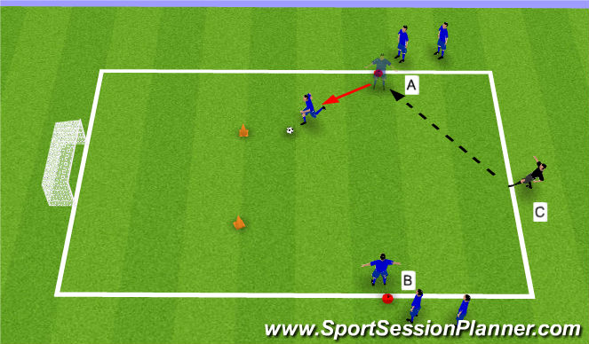 Football/Soccer Session Plan Drill (Colour): Shooting (no presure)