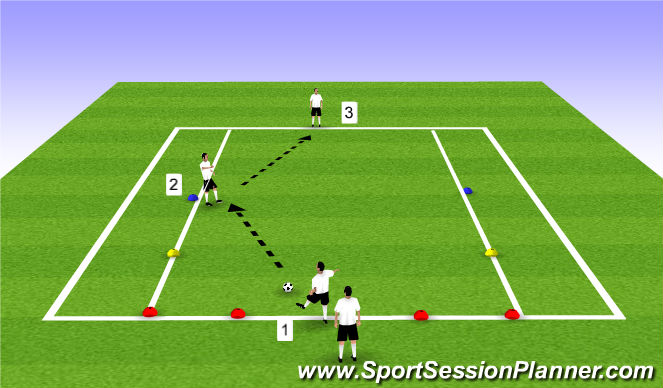 Football/Soccer Session Plan Drill (Colour): Warm Up 1 v 1