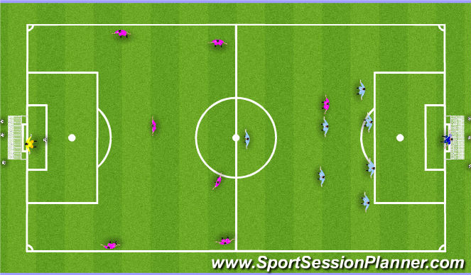 Football/Soccer Session Plan Drill (Colour): 3 team playing activity