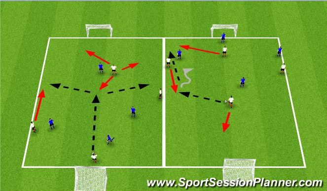 Football/Soccer Session Plan Drill (Colour): 4v4 Positioning