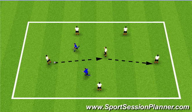 Football/Soccer Session Plan Drill (Colour): In-Out-In Rondo