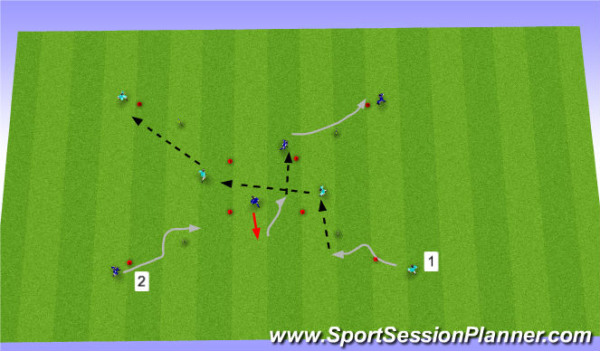 Football/Soccer Session Plan Drill (Colour): Technical -
