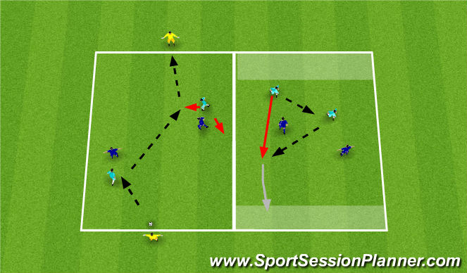 Football/Soccer Session Plan Drill (Colour): Execution -