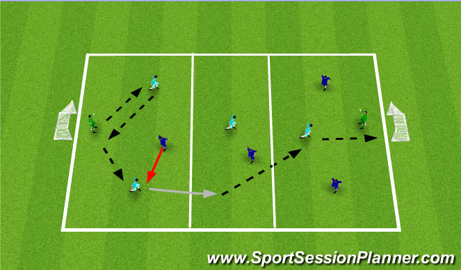 Football/Soccer Session Plan Drill (Colour): Game -