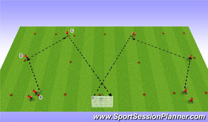 Football/Soccer Session Plan Drill (Colour): Striking Passes + Finishing on Goal