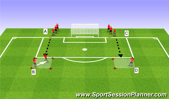 Football/Soccer Session Plan Drill (Colour): Pass and Finish Activity