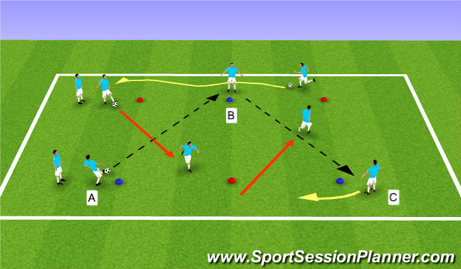 Football/Soccer Session Plan Drill (Colour): Receiving Backfoot