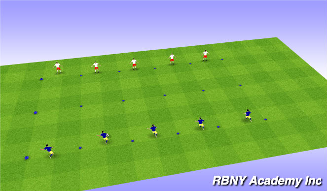 Football/Soccer Session Plan Drill (Colour): Intro/main activity- Goalie wars