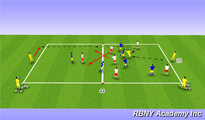 Football/Soccer Session Plan Drill (Colour): Possession to advance