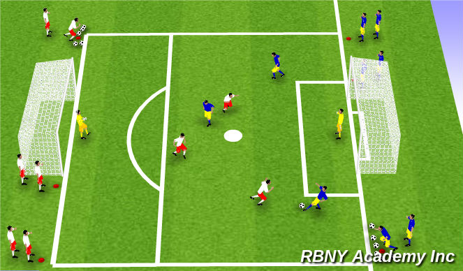 Football/Soccer Session Plan Drill (Colour): 3v3 Continous