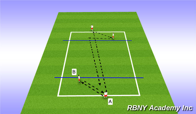 Football/Soccer Session Plan Drill (Colour): Driven Pass