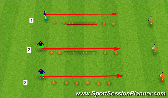 Football/Soccer Session Plan Drill (Colour): Movement - 1