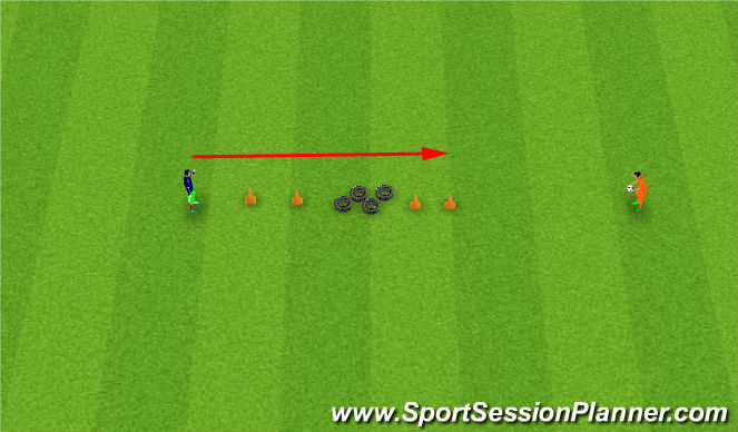 Football/Soccer Session Plan Drill (Colour): Movement - 2