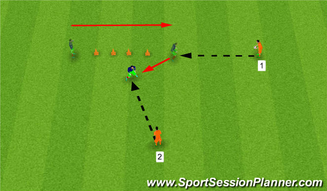 Football/Soccer Session Plan Drill (Colour): Effective movement