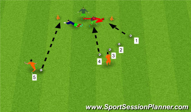Football/Soccer Session Plan Drill (Colour): Angled shot