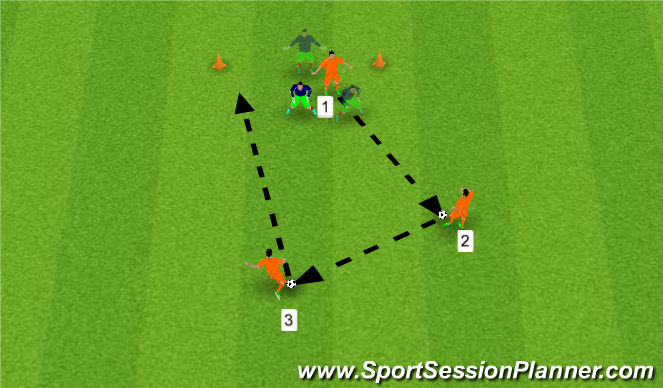 Football/Soccer Session Plan Drill (Colour): Moving ball