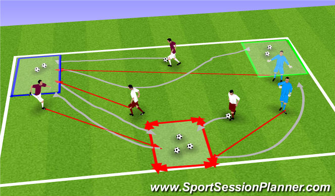 Football/Soccer Session Plan Drill (Colour): Capture the Ball