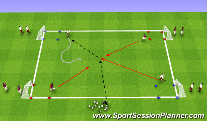 Football/Soccer Session Plan Drill (Colour): World-Cup