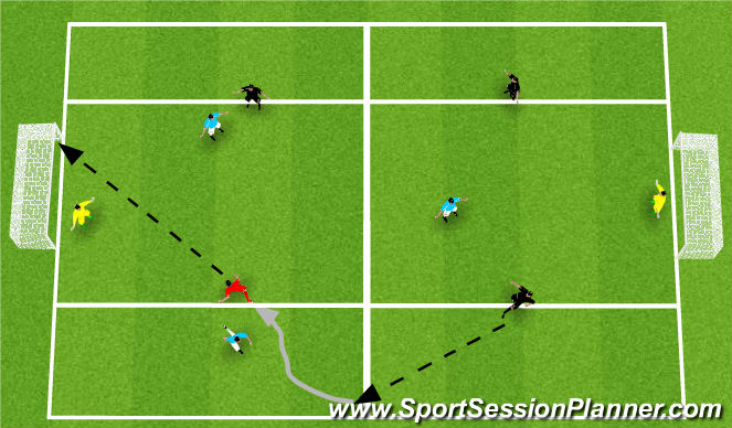 Football/Soccer Session Plan Drill (Colour): Upgrade Shot - 3v3 +1