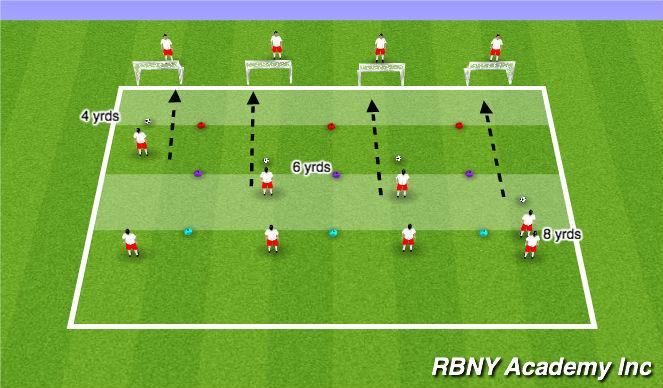 Football/Soccer Session Plan Drill (Colour): Jail Breaker