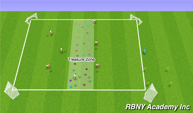 Football/Soccer Session Plan Drill (Colour): Fish Tank Treasure Hunt
