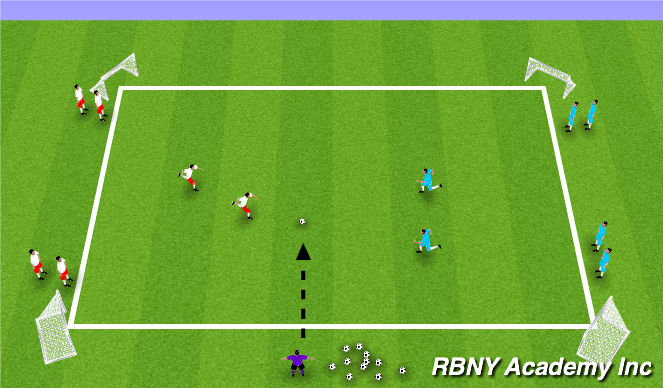 Football/Soccer Session Plan Drill (Colour): 4 goal-World Cup