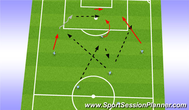 Football/Soccer Session Plan Drill (Colour): Combining thru 9