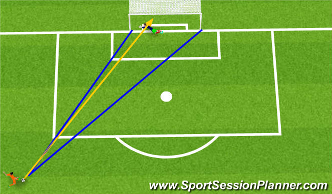Football/Soccer Session Plan Drill (Colour): Overhead