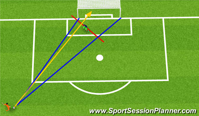 Football/Soccer Session Plan Drill (Colour): Corrected Position