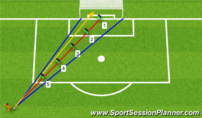 Football/Soccer Session Plan Drill (Colour): Down the Line