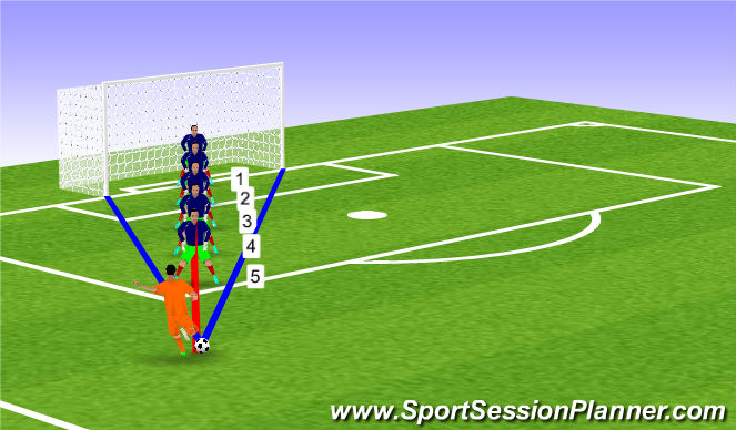 Football/Soccer Session Plan Drill (Colour): Down the Line - 2