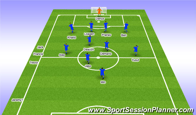 Football/Soccer Session Plan Drill (Colour): Ist Half Start