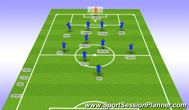 Football/Soccer Session Plan Drill (Colour): 1st Half sub - 12-15min