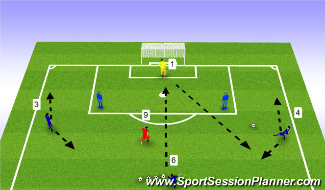 Football/Soccer Session Plan Drill (Colour): 2 Touch / 1 Touch Recieve, Pass & Support