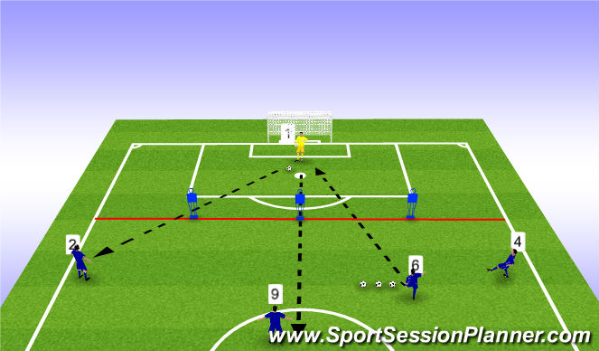 Football/Soccer Session Plan Drill (Colour): Long Passing & Reading Pressure ( Decision Making )