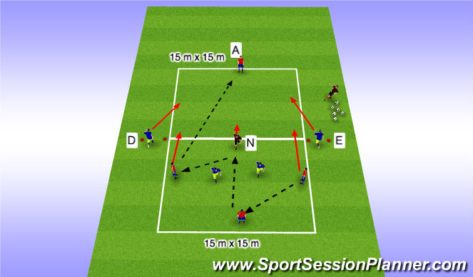 Football/Soccer Session Plan Drill (Colour): Possession 4 v 2 + Vertical pass