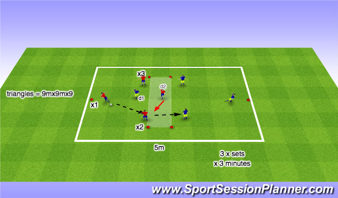 Football/Soccer Session Plan Drill (Colour): Triangle passing + Break the line.