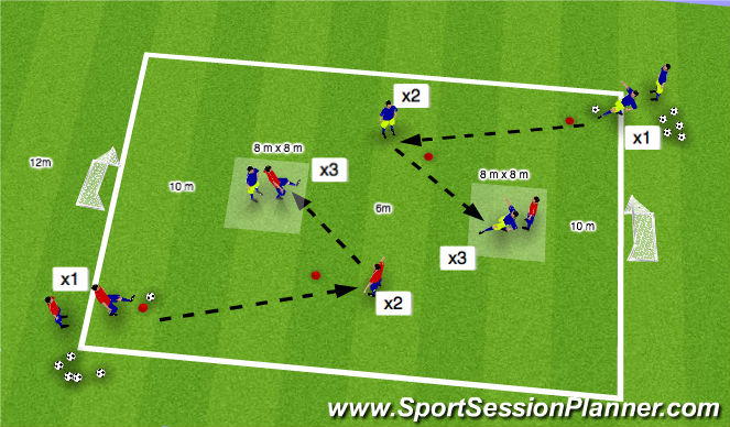 Football/Soccer Session Plan Drill (Colour): Tech 2: Receiving Back to Goal