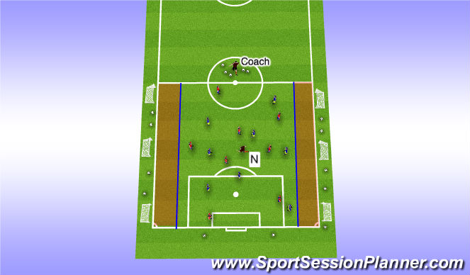 Football/Soccer Session Plan Drill (Colour): Maintaining Possession MF (Construction)