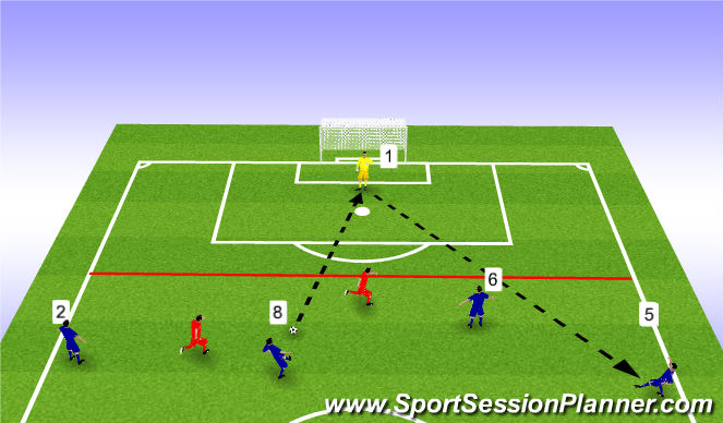 Football/Soccer Session Plan Drill (Colour): Breaking Pressure / Decison Making