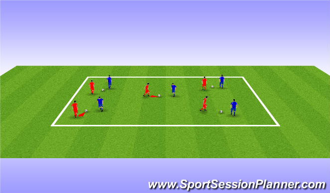 Football/Soccer Session Plan Drill (Colour): 1v1 Jockey and Defensive Positoning (15 Minutes)