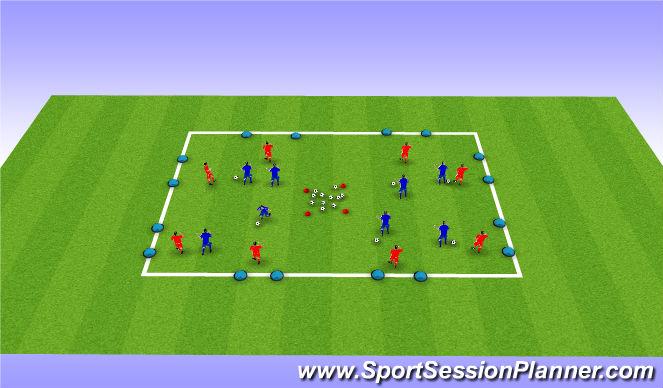 Football/Soccer Session Plan Drill (Colour): 1v1 Multi Goal Defending ( 15 Minutes)