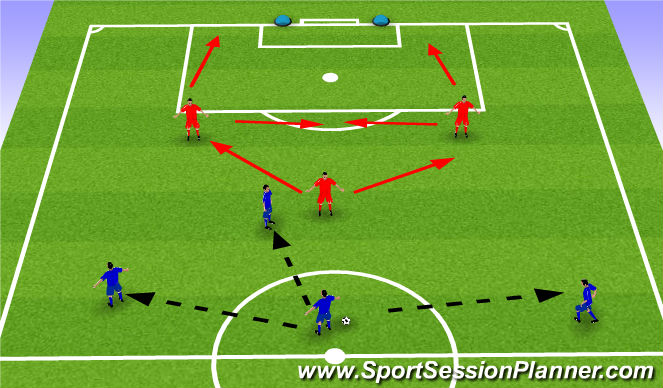 Football/Soccer Session Plan Drill (Colour): 4v3 Defending (15 minutes)