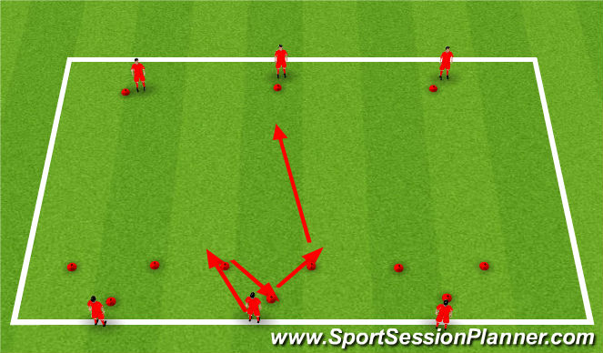 Football/Soccer Session Plan Drill (Colour): Tech/Footwork