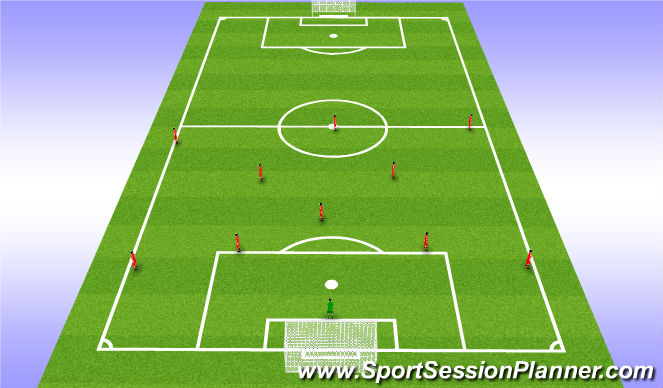 Football/Soccer Session Plan Drill (Colour): Building out  of the back