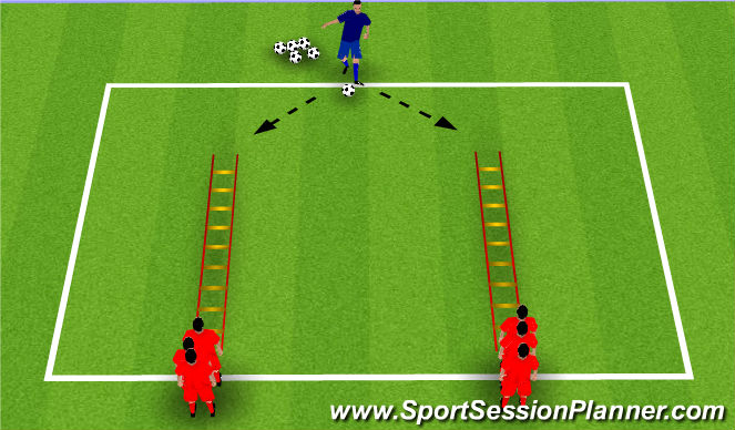 Football/Soccer Session Plan Drill (Colour): Technical: Movement