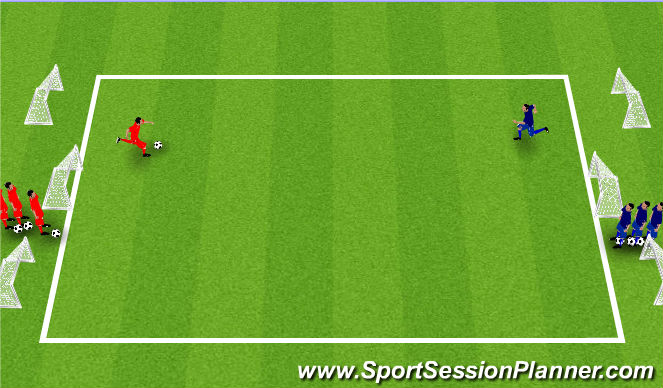 Football/Soccer Session Plan Drill (Colour): Changes