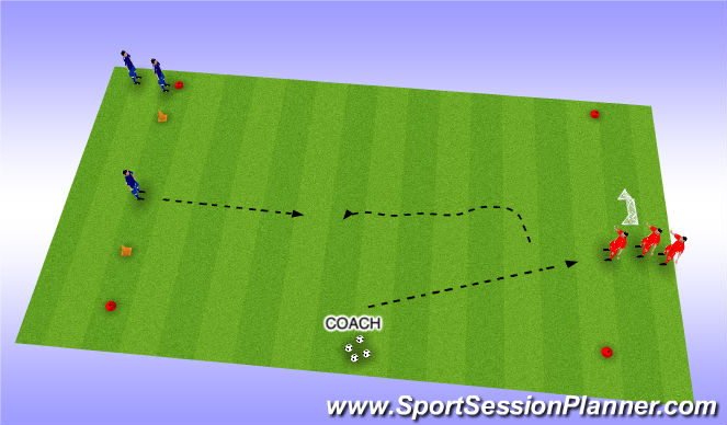 Football/Soccer Session Plan Drill (Colour): 1 v1 defending in front
